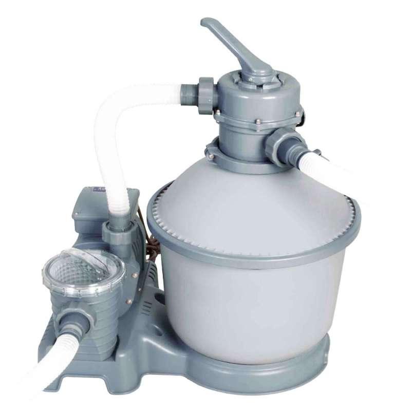 Pompe filtro a sabbia