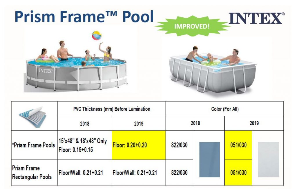 RISM FRAME RECTANGULAR POOLS
